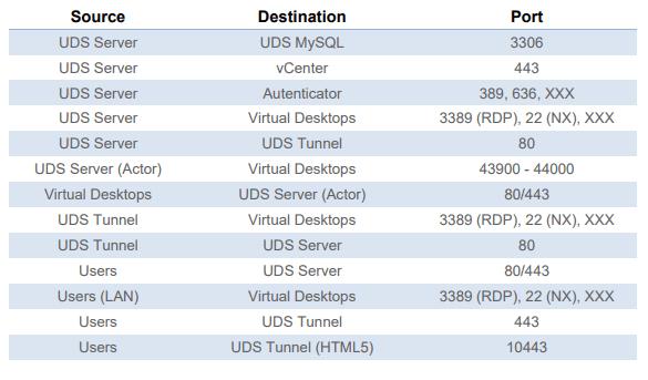 instalar-uds-enterprise-10