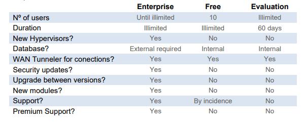 instalar-uds-enterprise-6