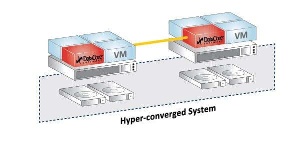 instalar-datacore-vmware-0