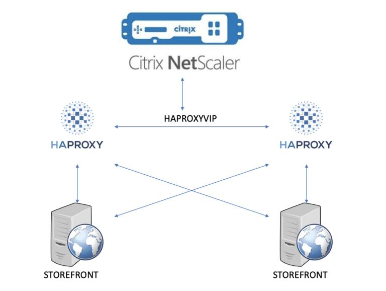 citrix-error-con-netscaler-cannot-start-app-o-cannot-start-desktop-0