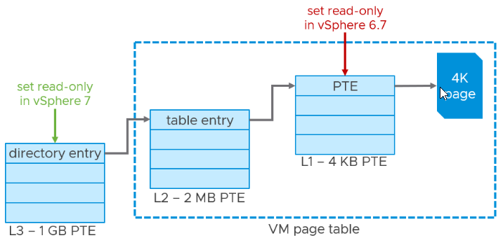vmotion-en-vmware-vsphere-7-2