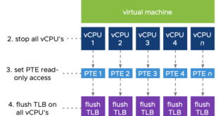 vmotion-en-vmware-vsphere-7-6
