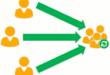 powershell-crear-grupo-dinamico-active-directory
