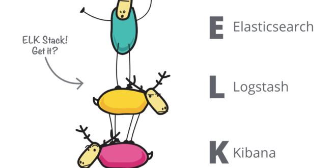 docker-swarm-crear-entorno-elasticsearch-elk-1
