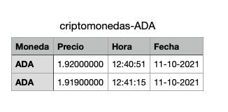 powershell-script-para-comprobar-precio-criptomonedas-api-binance-1