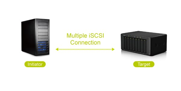 iscsi-synology-vmware-1