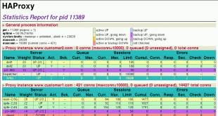 haproxy-vip-configuration-2