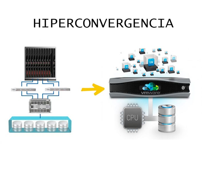 hiperconvergencia-vmware-0