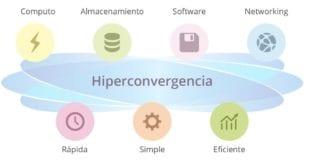 hiperconvergencia-vmware-0b