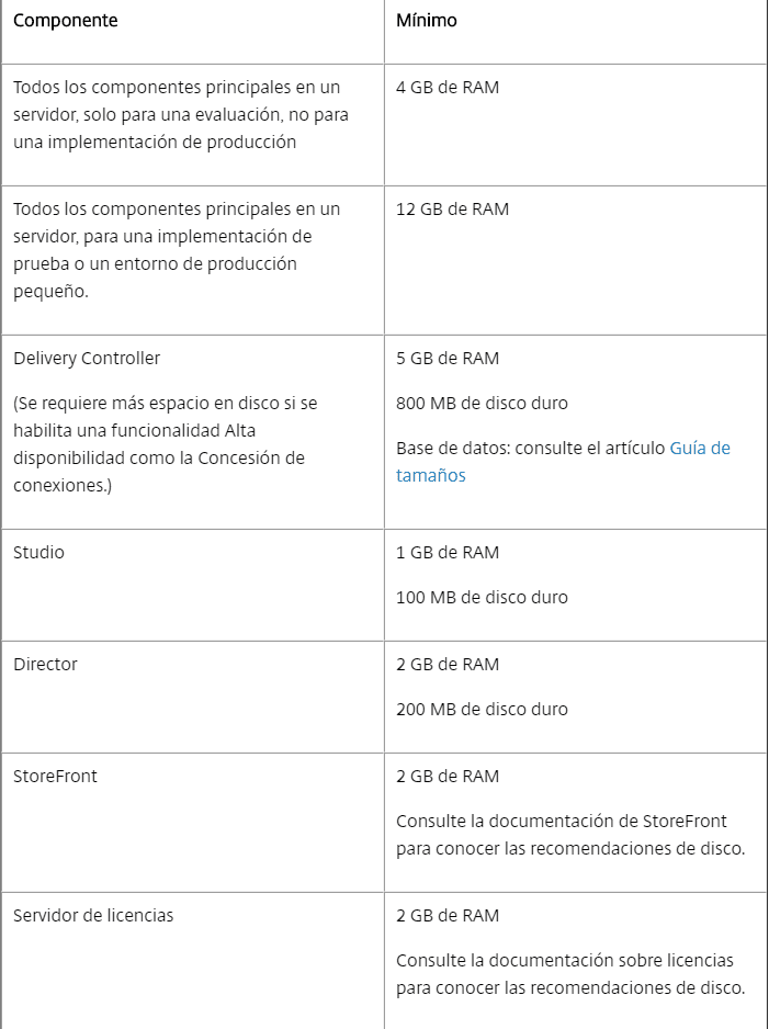 instalar-laboratorio-citrix-xenapp-xendesktop-7-9-0-1