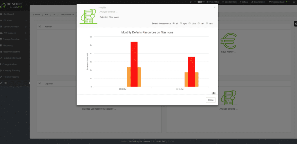 analisis-datos-easyvirt-dcscope-12