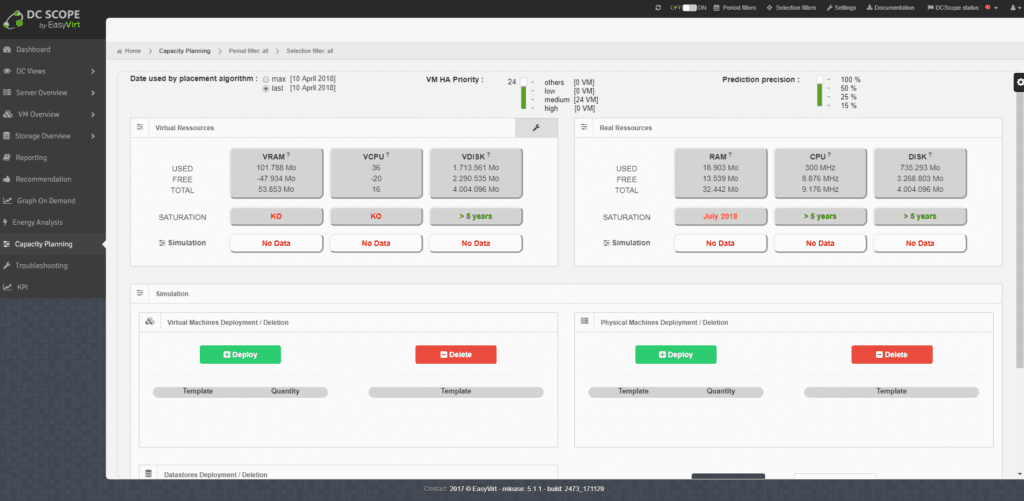 analisis-datos-easyvirt-dcscope-4