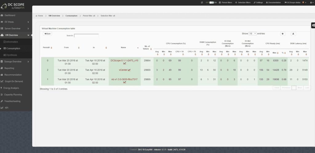 analisis-datos-easyvirt-dcscope-9