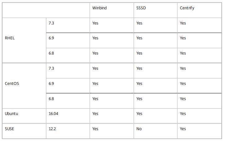 instalar-citrix-vda-en-servidor-linux-0
