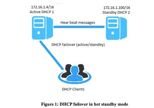 migrar-dhcp-entre-servidores-windows-server-2016-1
