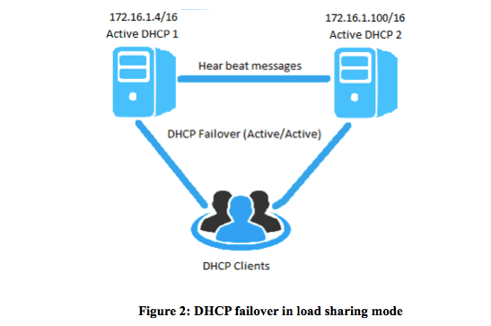 migrar-dhcp-entre-servidores-windows-server-2016-2