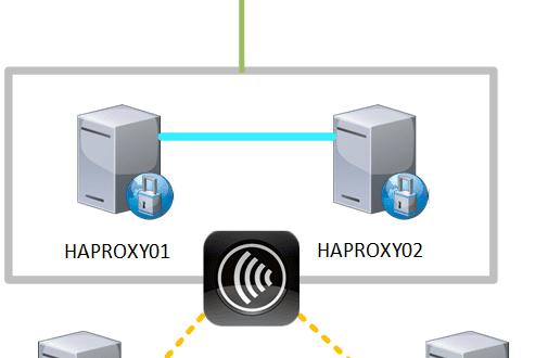 configurar-haproxy-nlb-con-netscaler-gateway-0