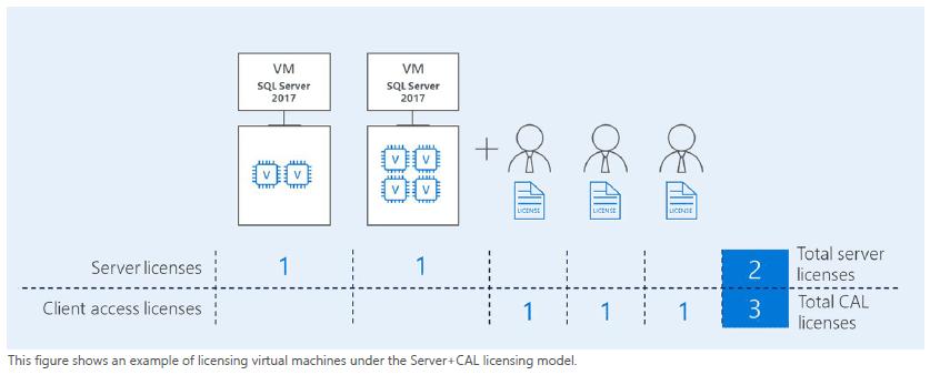 licenciamiento-sql-server-en-entornos-virtualizados-6