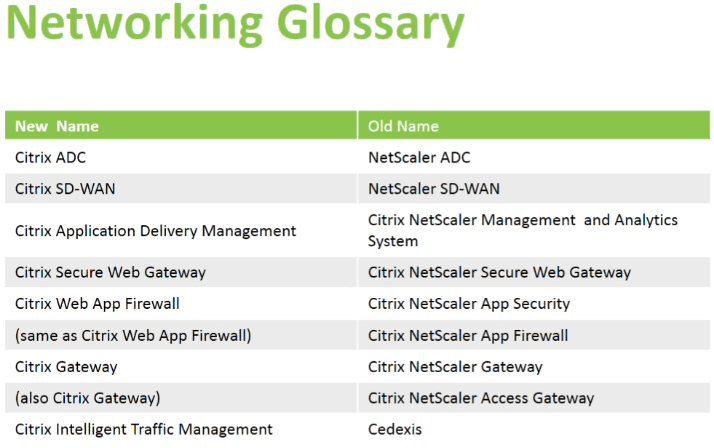 nomenclatura-citrix-networking-1