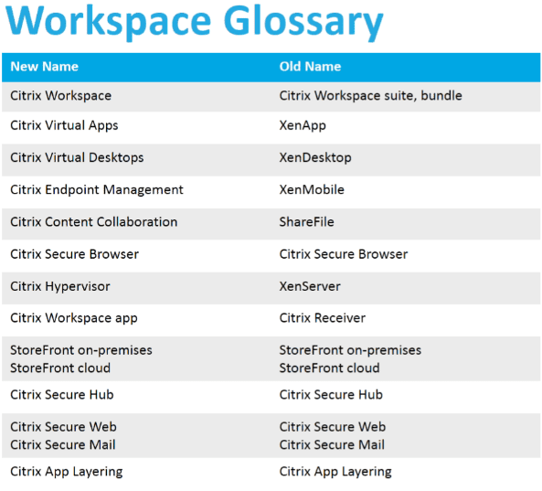 nomenclatura-citrix-workspace-1