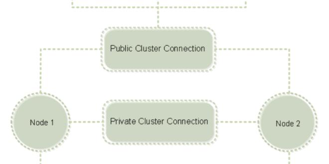 clusterizar-servidor-de-licencias-citrix-1