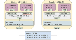 kubernetes-networking-1