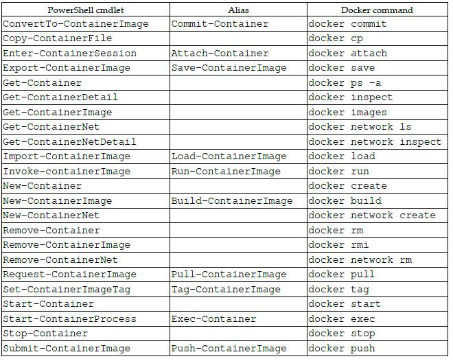 powershell-gestion-de-docker-desde-linux-4